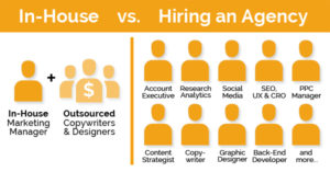 In-house marketing vs Marketing Agency